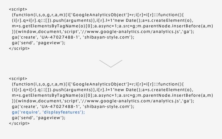 ga('require', 'displayfeatures');
